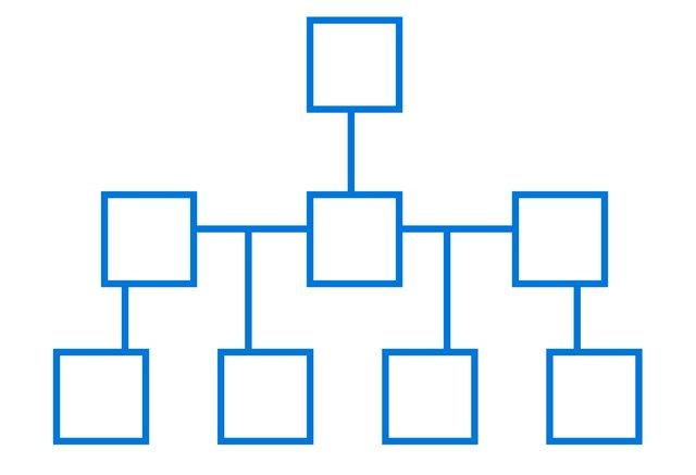 How to create an emergency telephone tree template techwalla maxwellsz
