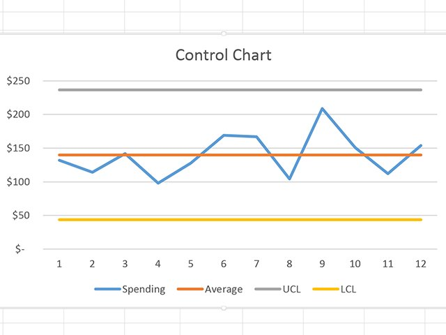 charts in excel