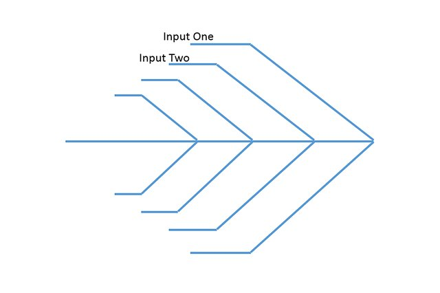 How to use powerpoint to draw a fishbone diagram techwalla ccuart Images