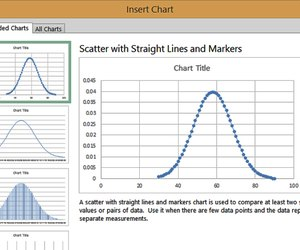 How to use excel to create a bell curve techwalla a scatter chart with lines and markers illustrates a bell curve ccuart Gallery
