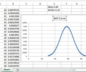 how to put a bell curve in excel