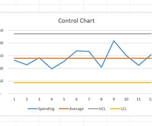 How do i create control charts in excel techwalla video of the day ccuart Images