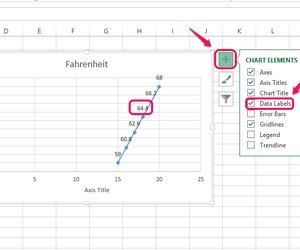 How to make an xy graph on excel techwalla check items in the chart elements drop down list ccuart Gallery
