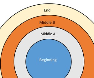 How do i create a concentric circle chart in word techwalla use text boxes to label the rings in the chart ccuart Gallery