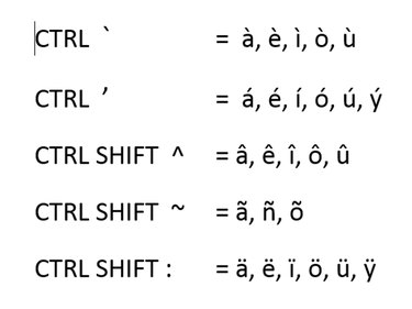 accented letters in a Word document