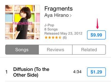 Album showing price