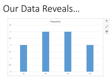 Paste the histogram in PowerPoint.
