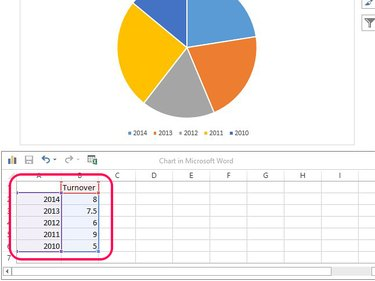 Replace the sample data with your own figures.