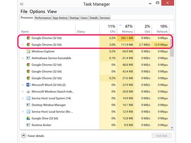 Two of the six Chrome processes are occupying 5.2 percent of the CPU.