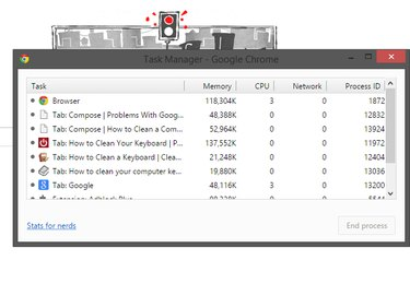 Google Chrome's Task Manager.