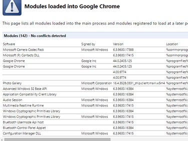 The About:Conflicts screen, displaying all modules loaded into Chrome.