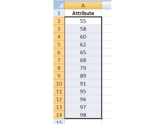 Select the data values for sorting.
