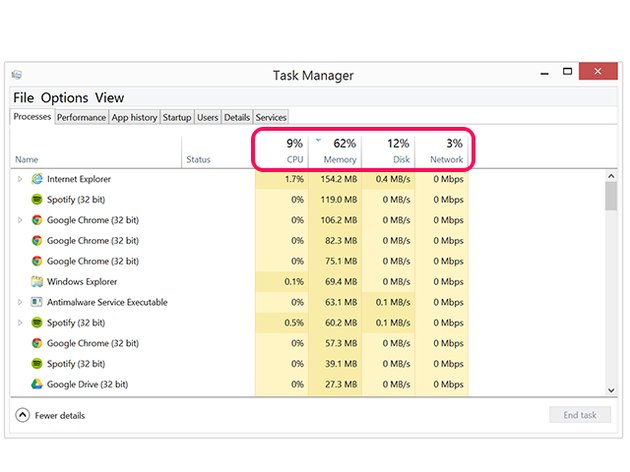 The Task Manager window.