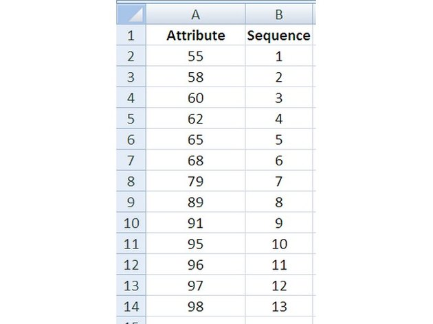 Number the data values top to bottom in sequence.
