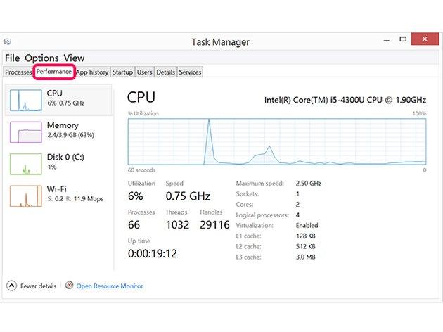 The CPU Performance window.
