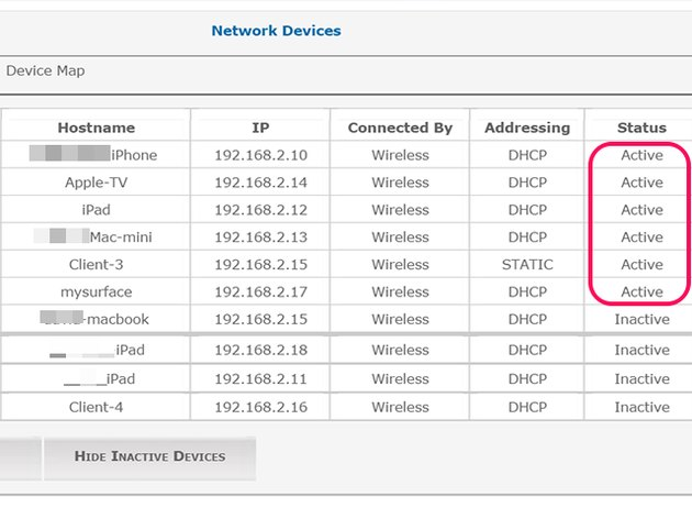 There are six active devices on this network.