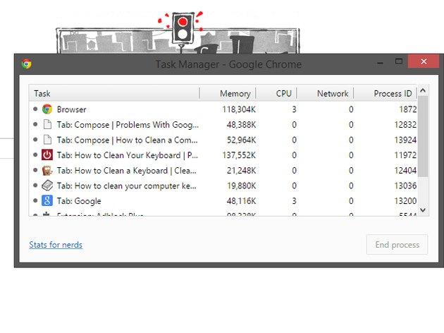 Google Chrome's Task Manager.