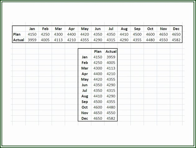Enter data on an Excel worksheet in adjacent rows or columns.