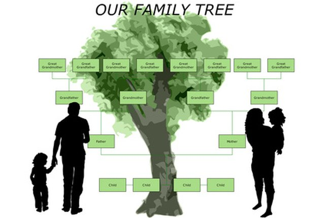 How To Create A Family Tree In Word