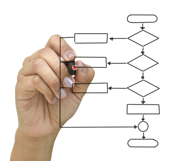 How To Make A Flowchart In Google Drive Techwalla