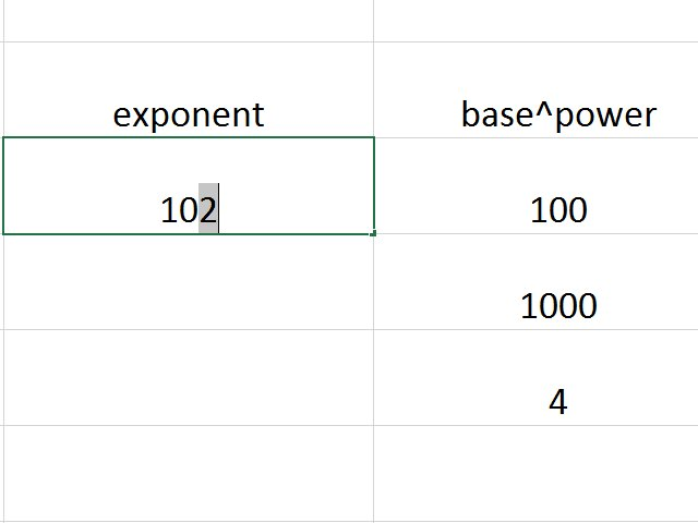 How To Use Exponents In Excel Techwalla