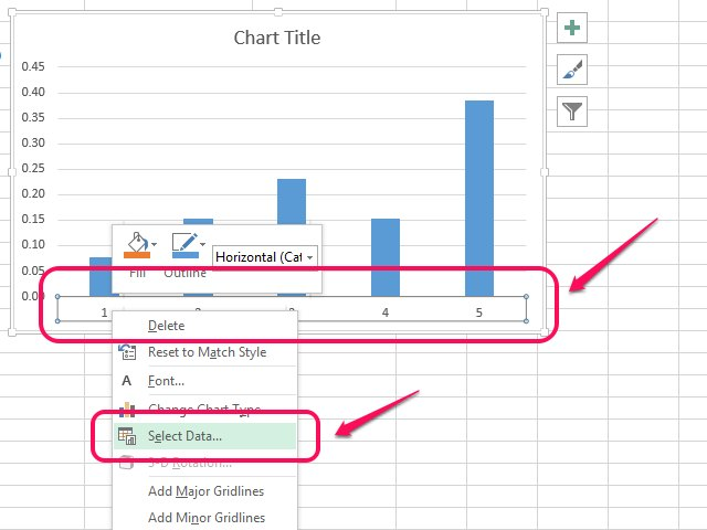 how to create histogram in excel 2011